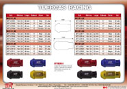 Novedades Tuercas Racing